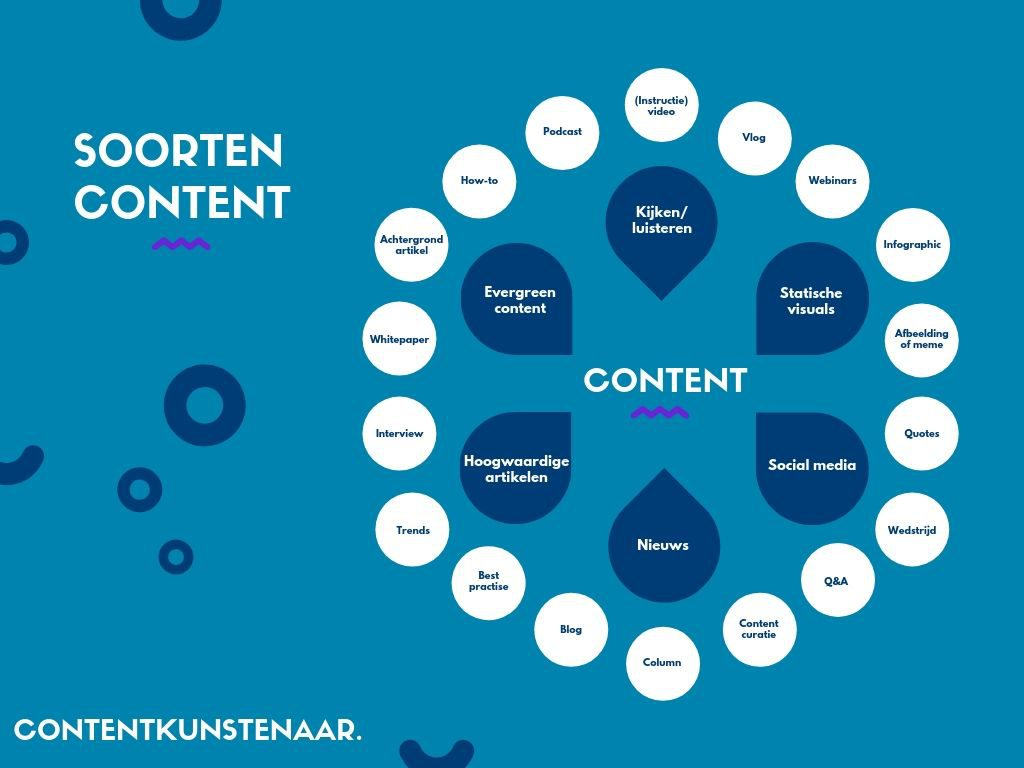 Content_infographic_contentmarketing